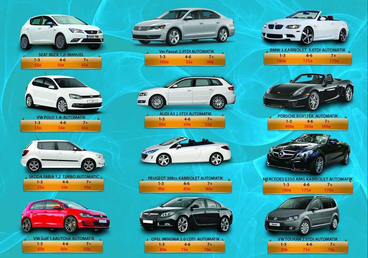 Цены на арену авто в Черногории